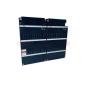 GE  AEG Groepenkast  1 Fase  330 x 440  Fix-O-Rail