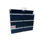 GE  AEG Groepenkast  3 Fase  380 x 440  Fix-O-Rail